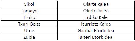 merkemerkaua taula 2